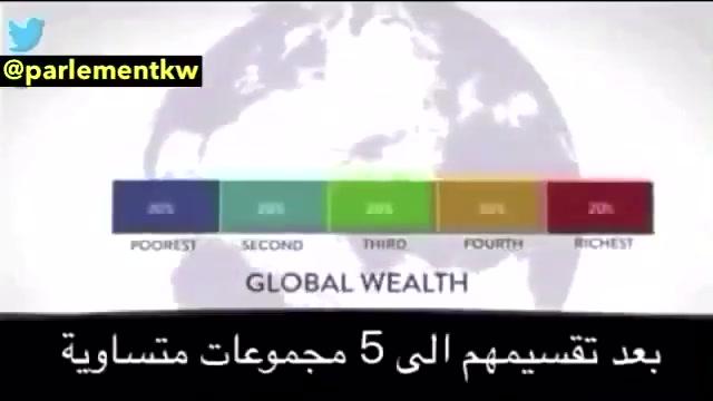 تقرير خطير عن توزيع الثروه في العالم